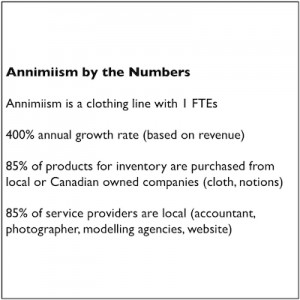 Aniimiism_ByTheNumbers