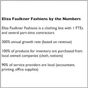 ElizaFaulkner_ByTheNumbers
