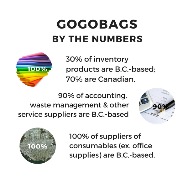 GoGoBags