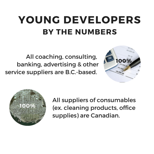 Young Developers