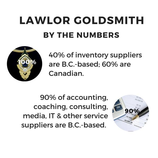 Lawlor Goldsmith Shoppe