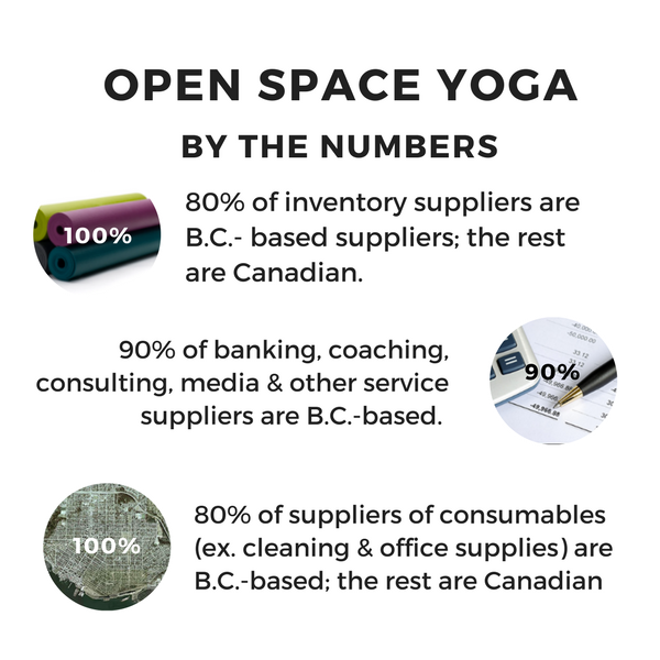 Open Space Yoga